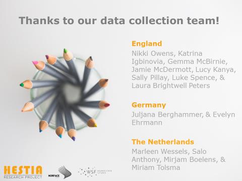 Data collection team Hestia